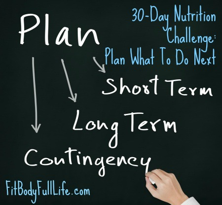 30-Day Nutrition Challenge  Plan What To Do Next